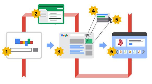 actinweb-consultancy